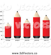 June 29th, 2015: Vector Clipart of a 3d Red Pencil Bar Graph Varying up and down by Andrei Marincas